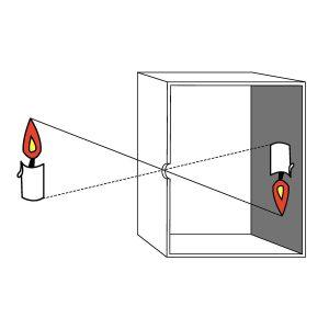 Camera Pinhole - esboço